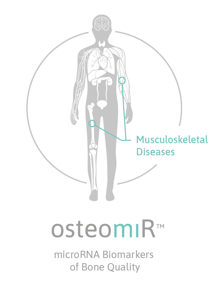 osteomiR analytical services