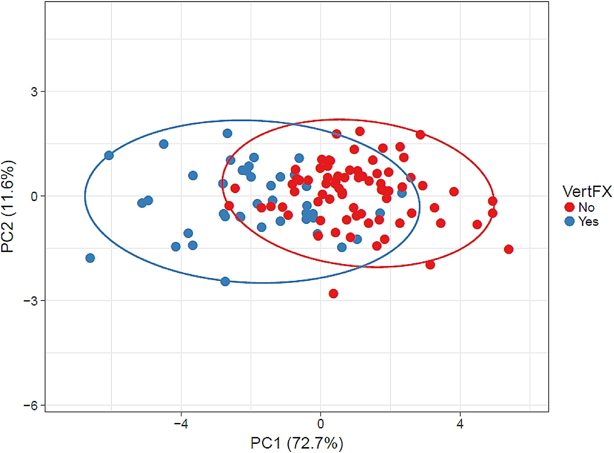 Principal_Component_Analysis_(PCA)_plot